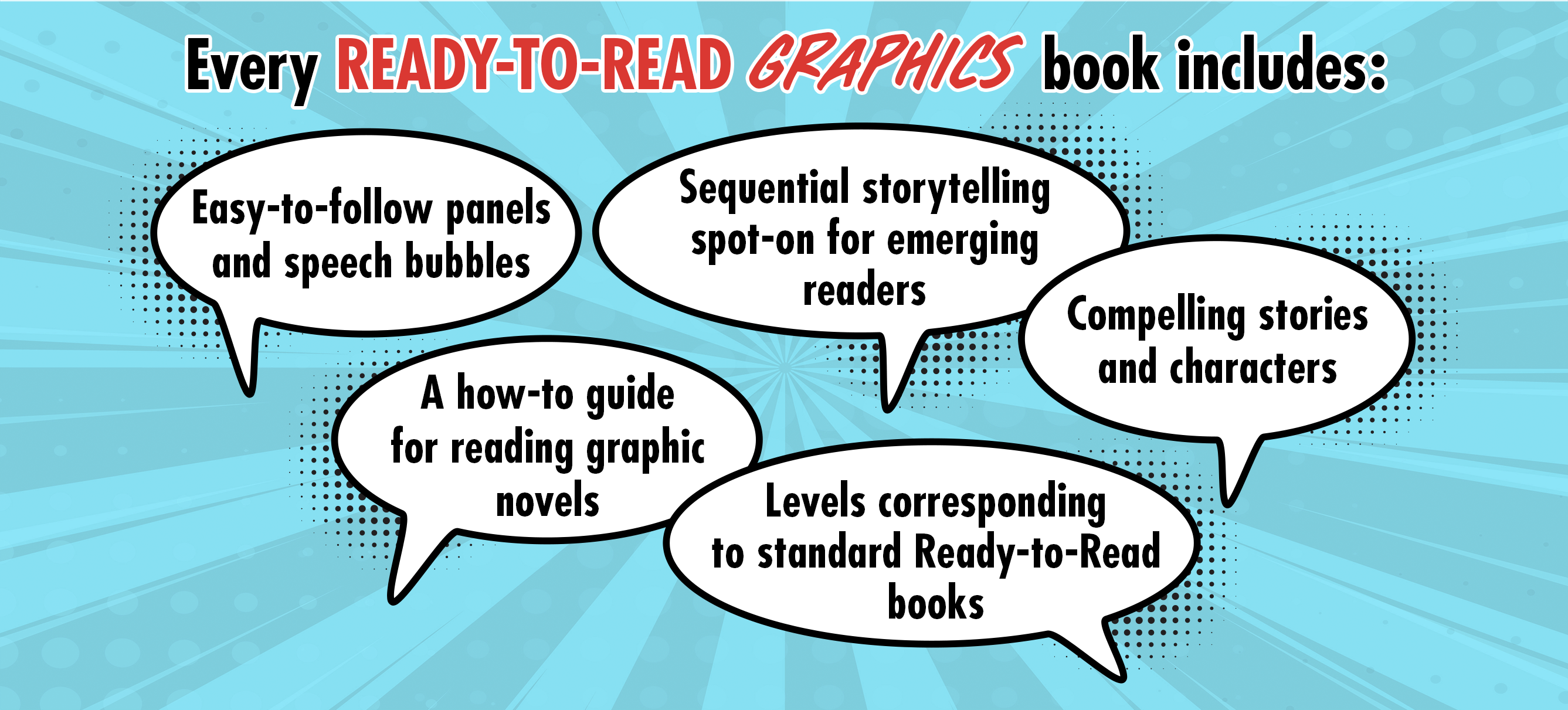 Ready-to-Read Graphics books give readers the perfect introduction to the graphic novel format with easy-to-follow panels, speech bubbles with accessible vocabulary, and sequential storytelling that is spot-on for beginning readers. There's even how-to a guide for reading graphic novels.